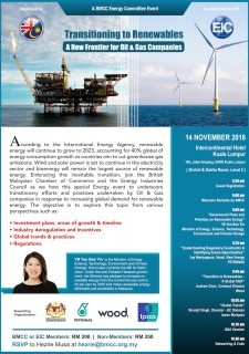 Transitioning to Renewables: A New Frontier for Oil & Gas Companies